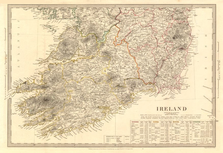 Associate Product IRELAND South Sheet. Population by counties & towns. Churches. SDUK 1845 map