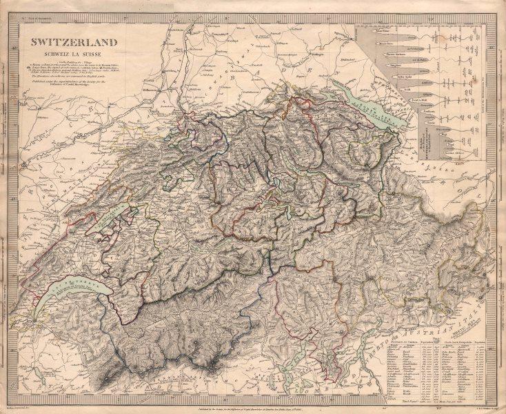 Associate Product SWITZERLAND SCHWEIZ LA SUISSE. Mountain passes & heights profile. SDUK 1845 map