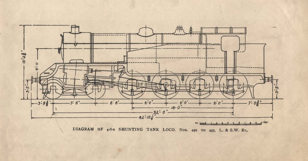 Diagram of 4-8-0 shunting tank loco, nos 492 to 495, L. & S.W. Ry c1921 print