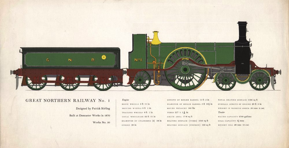 Associate Product Great Northern Railway No 1 locomotive. Doncaster 1870 Patrick Stirling 1958