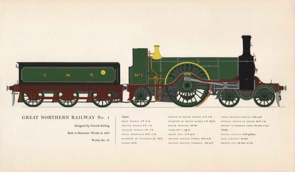 Associate Product Great Northern Railway #1 locomotive Patrick Stirling 1870 Doncaster 1958