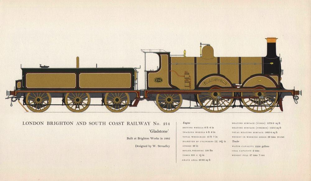Associate Product London Brighton & South Coast Railway locomotive Brighton 1882 Stroudley 1958
