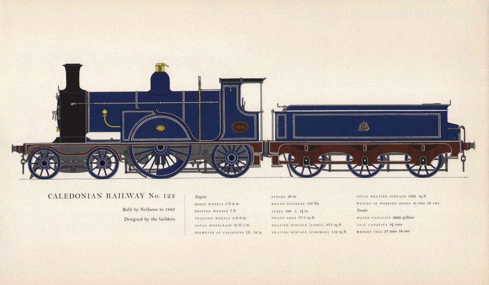 Associate Product Caledonian Railway locomotive #123. 1886 Neilson & Co 1958 old vintage print