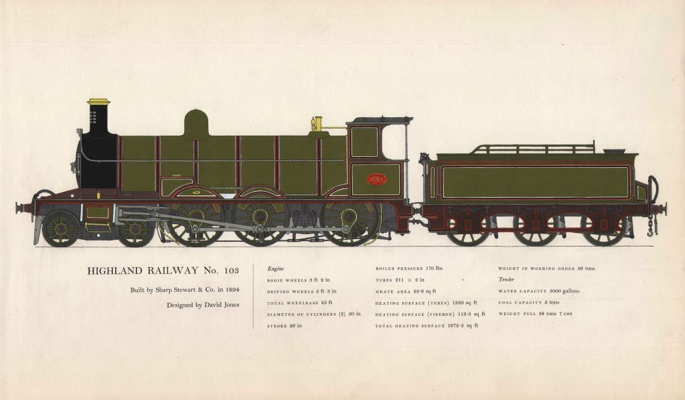 Associate Product Highland Railway locomotive #103. Sharp Stewart 1894. David Jones 1958 print