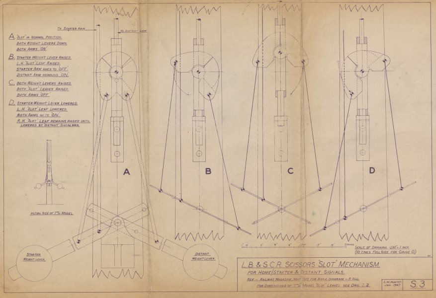 "Associate Product London, Brighton & South Coast Railway scissors ""slot"" signal mechanism 1967"