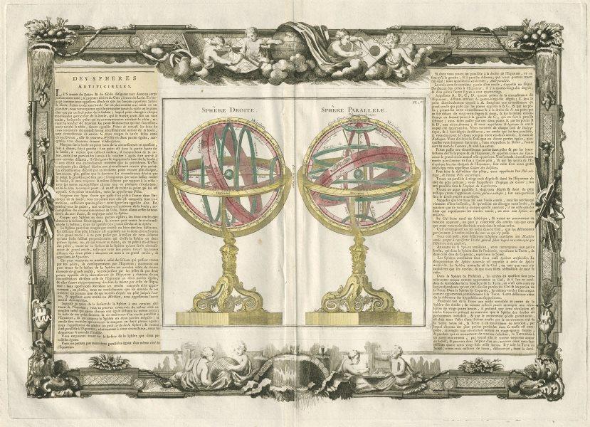 Associate Product Sphère Droite & Sphère Parallele. Astronomy. DESNOS/DE LA TOUR 1771 old map