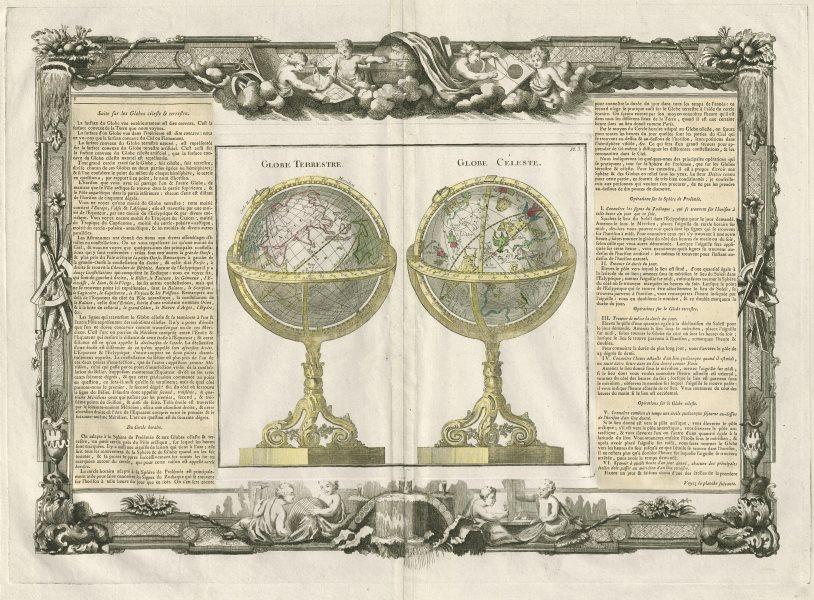 Associate Product Globe Terrestre. Globe Celeste. Terrestrial celestial DESNOS/DE LA TOUR 1771 map