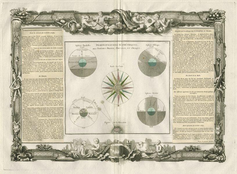 Associate Product Sphères Droite, Paralelle et Oblique. Rose des Vents. DESNOS/DE LA TOUR 1771 map