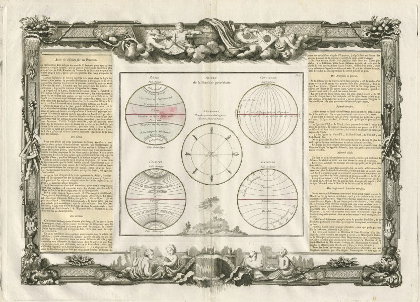 Associate Product Zônes, Longitude, Antipodes, Climats, Latitude. World DESNOS/DE LA TOUR 1771 map