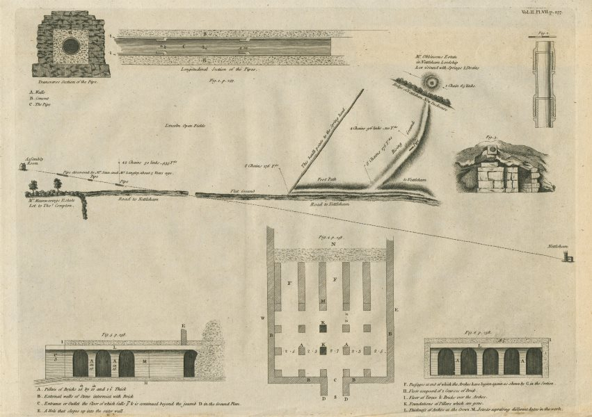 Associate Product Plan of the Roman Aqueduct at Nettleham Road, Lincoln 1789 old antique print
