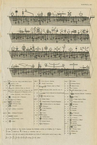 Associate Product Calendar of Saints days. Symbols 1789 old antique vintage print picture