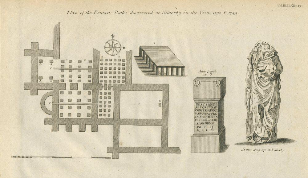 Associate Product Castra Exploratorum Roman Baths Netherby Cumbria discovered 1732 & 1745 1789 map