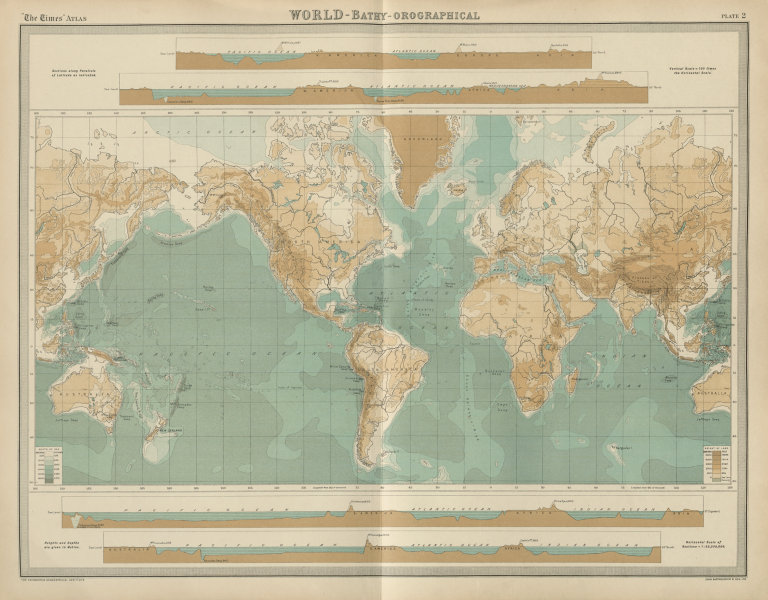 Associate Product World bathy-orographical. Relief. Continent Ocean cross sections. TIMES 1922 map