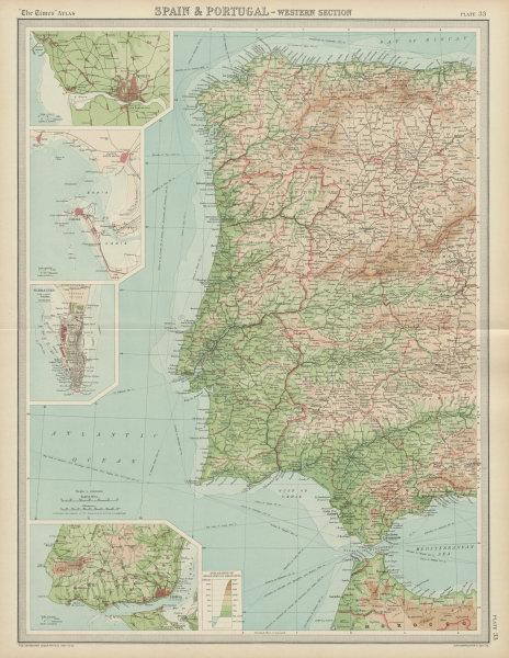 Associate Product Western Spain & Portugal. Iberia. Lisbon Gibraltar Oporto Cadiz. TIMES 1922 map