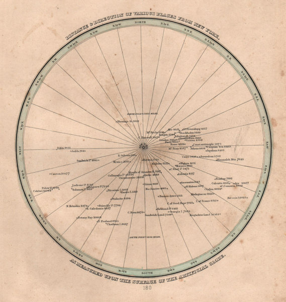 Distance & direction of various places from New York. Thomas Bradford 1835 map