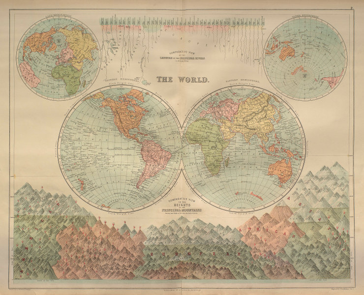 World in twin Hemispheres. Mountains and Rivers. BARTHOLOMEW 1870 old map