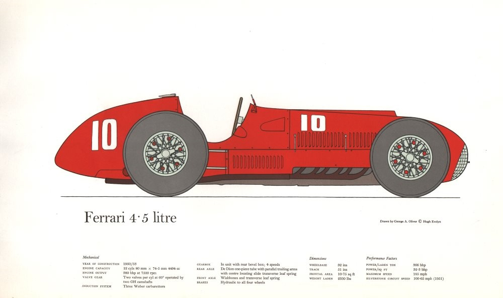 Associate Product Ferrari 4.5 Litre - vintage historic racing car print by George A. Oliver 1963