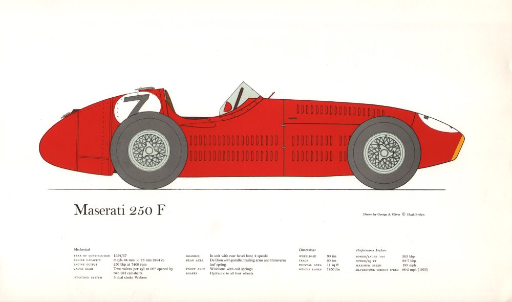 Associate Product Maserati 250 F - vintage historic racing car print by George A. Oliver 1963