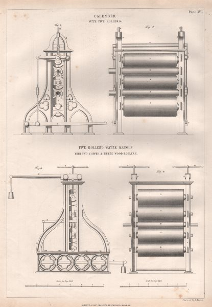 Associate Product 19C ENGINEERING DRAWING. Calender. Water mangle. Copper/wood rollers 1847