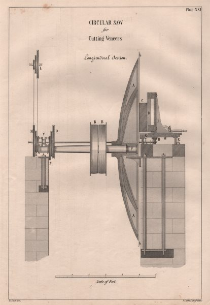 Associate Product VICTORIAN ENGINEERING DRAWING. Circular saw for cutting veneers. Section 1847