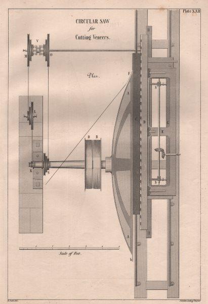 Associate Product VICTORIAN ENGINEERING DRAWING. Circular saw for cutting veneers  1847 print