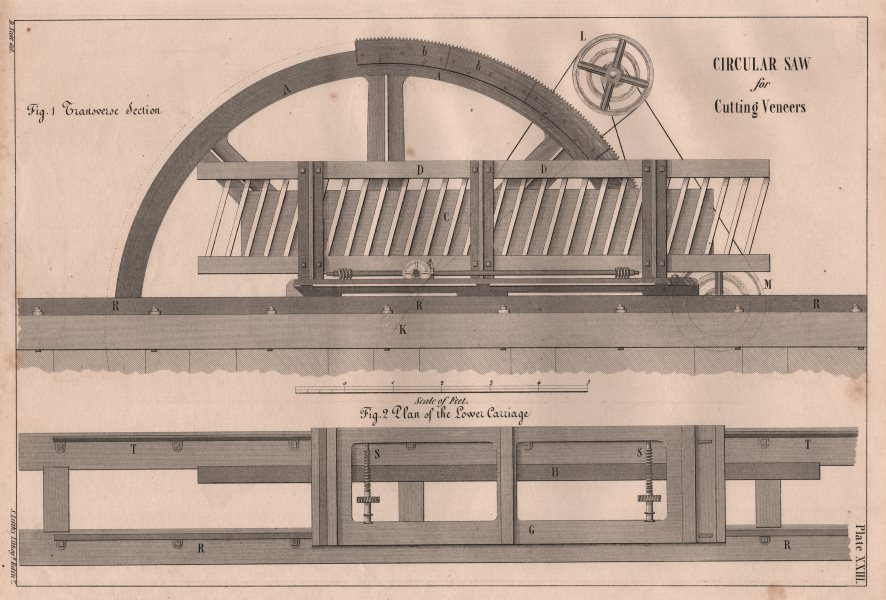Associate Product 19C ENGINEERING DRAWING. Circular saw for cutting veneers. Section 1847 print