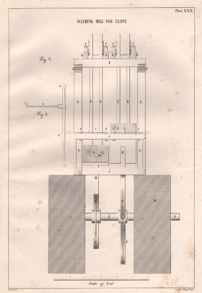 VICTORIAN ENGINEERING DRAWING. Washing mill for cloth (2) 1847 old print