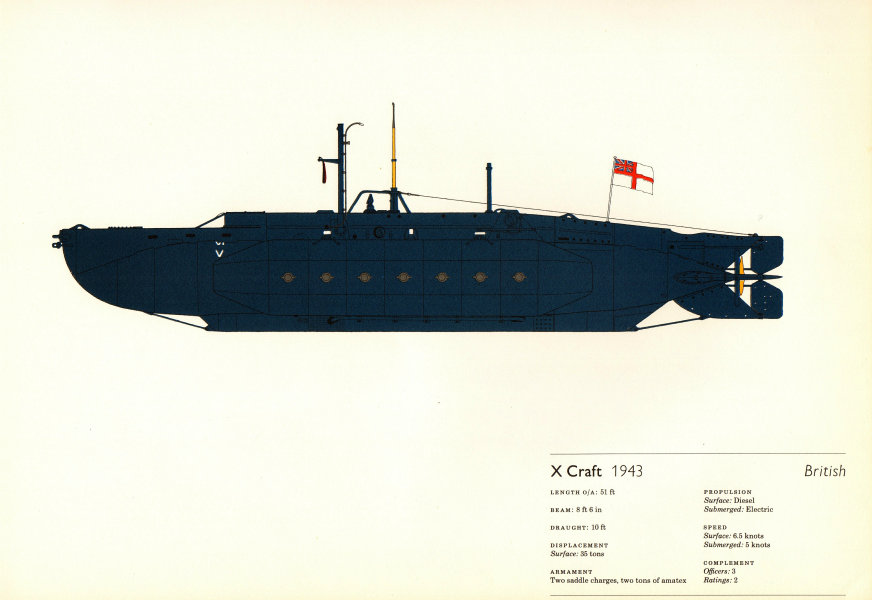Associate Product X Craft (1943). British submarine. Hugh Evelyn 1970 old vintage print picture