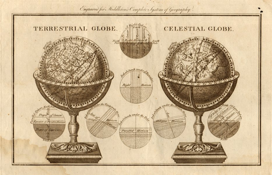 Associate Product Terrestrial Globe & Celestial Globe. World. Astronomy. MIDDLETON 1779 print