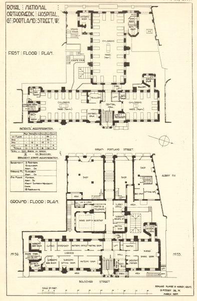 Associate Product Royal National Orthopaedic Hospital, Great Portland Street. Bolsover Street 1907