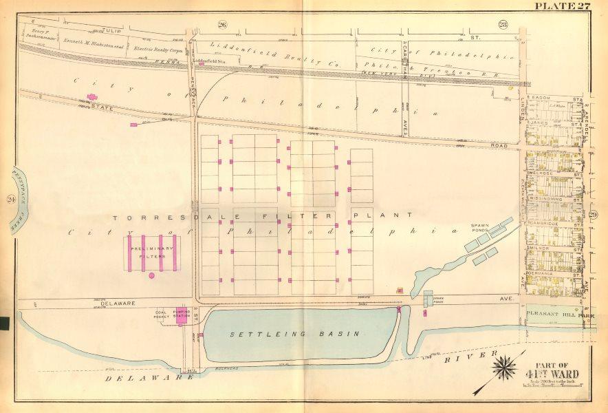 Associate Product PHILADELPHIA. Holmesburg Torresdale. State Arendell Linden. BROMLEY 1929 map