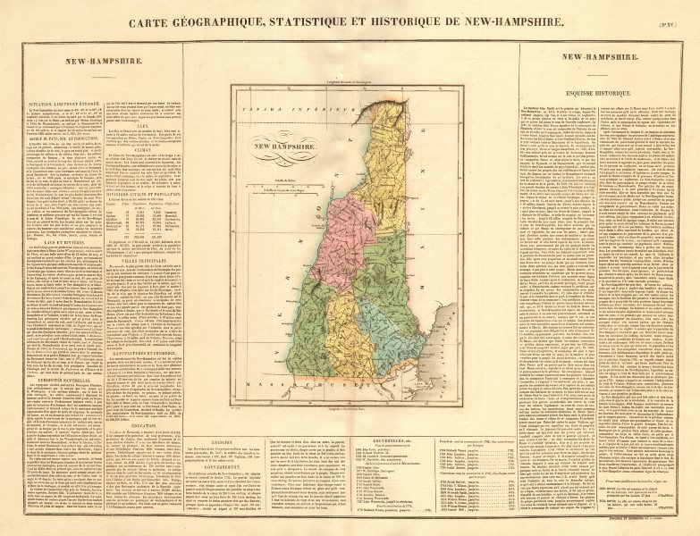 Associate Product New Hampshire antique state map. Counties. BUCHON 1825 old chart