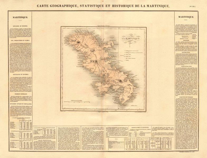 Associate Product Island of Martinique. French West Indies. Antilles françaises. BUCHON 1825 map