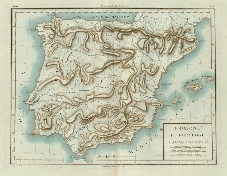 Associate Product 'Espagne et Portugal Carte Physique'. Mentelle/Chanlaire. Iberia Spain c1798 map