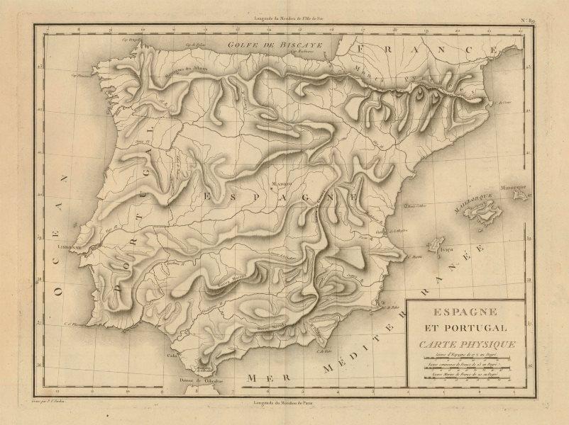 Associate Product 'Espagne et Portugal Carte Physique'. Mentelle/Chanlaire. Spain Iberia c1798 map