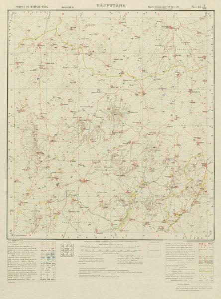 Associate Product SURVEY OF INDIA 45 F/NW Rajasthan Khimsar Bhopalgarh Palri Kherapa 1937 map