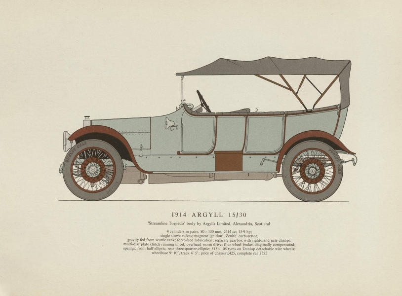 Associate Product Argyll 15/30 touring car (1914) motor car print by George Oliver. Scotland 1959
