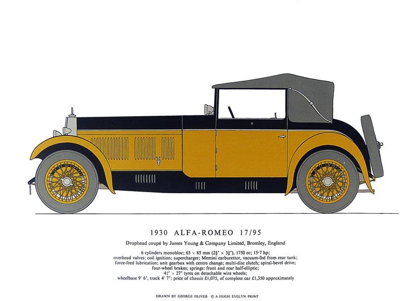 Alfa-Romeo 1750 drophead coupé (1930) motor car print. George Oliver. Italy 1961