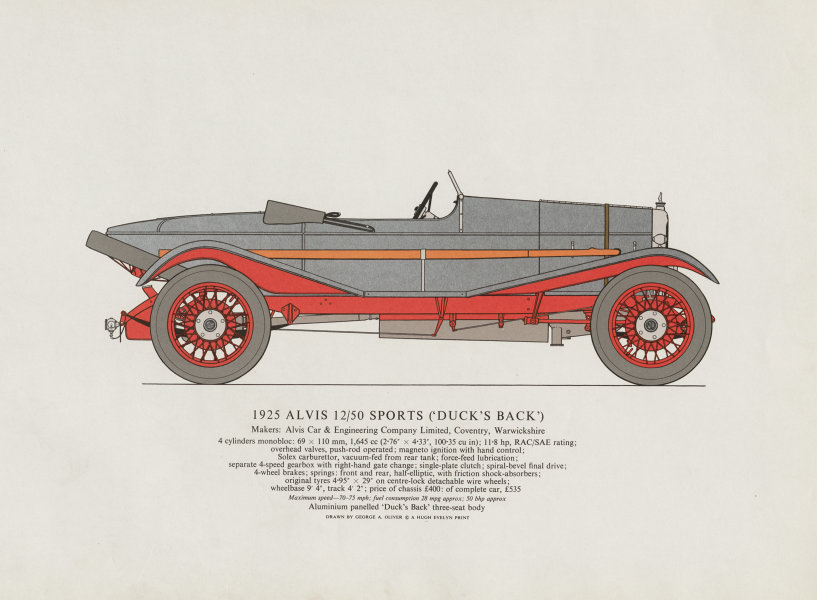 Associate Product Alvis 12/50 sports (1925) sports car print by George Oliver. Coventry 1967