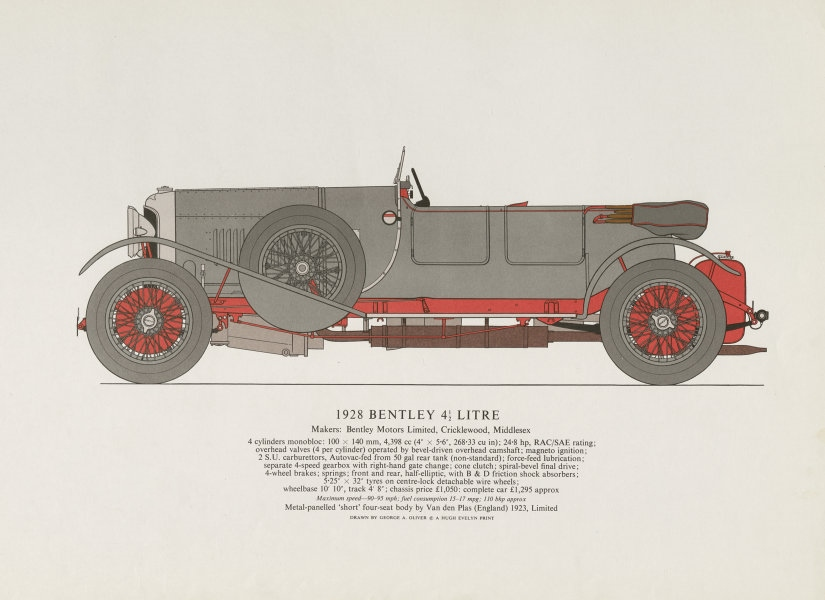 Associate Product Bentley 4.5 litre (1928) sports car print by George Oliver. Cricklewood 1967