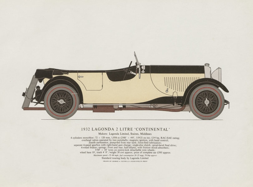 Associate Product Lagonda 2 litre Continental (1932) sports car print. George Oliver. Staines 1967