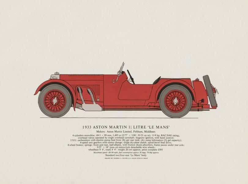 Associate Product Aston Martin 1.5 litre Le Mans (1933) sports car. George Oliver. Feltham 1967