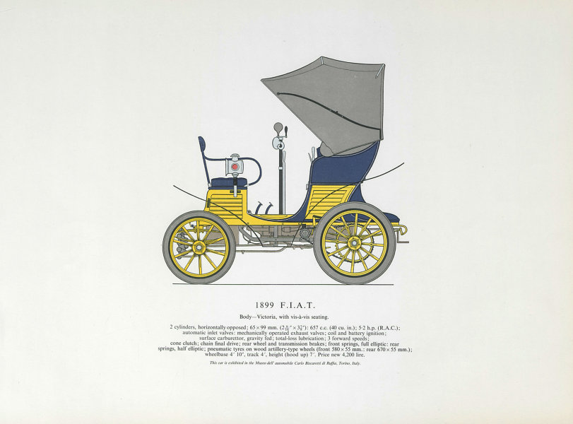 Associate Product F.I.A.T. Phaeton (1899) motor car print by George Oliver. FIAT. Italy 1966