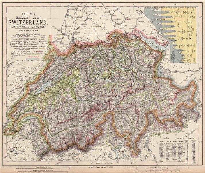Associate Product SWITZERLAND SCHWEIZ SUISSE w/Glaciers. Mountain heights & passes. LETTS 1889 map