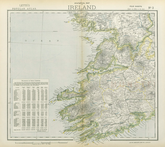 Associate Product SW IRELAND MUNSTER. Lighthouses. Lifeboat stations. Round towers. LETTS 1883 map