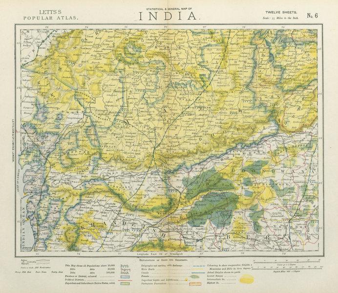 Associate Product WEST BRITISH INDIA. Malwa Khandeish Berar Goondwana Bhopal. Railways 1883 map