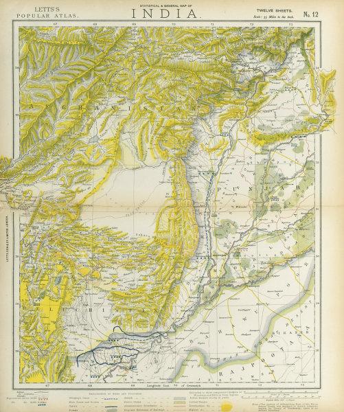 Associate Product PAKISTAN & AFGHANISTAN. Punjab Beluchistan Sinde. British India. LETTS 1883 map