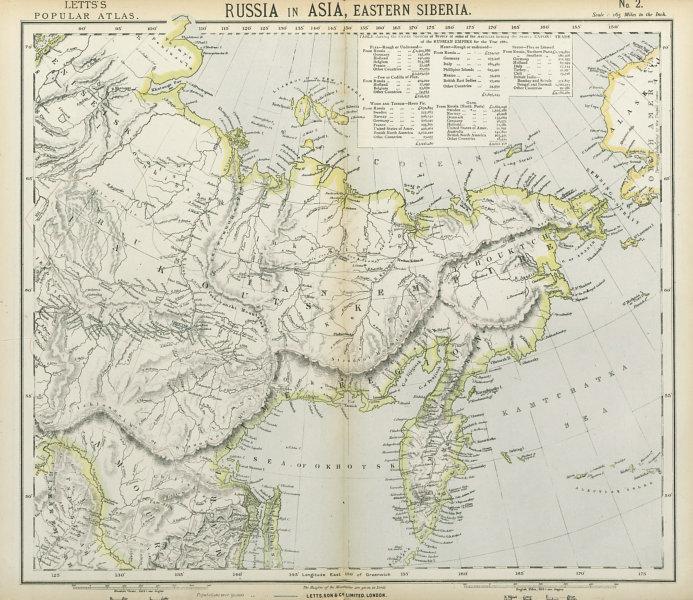 Associate Product RUSSIAN FAR EAST Eastern Siberia Kamtchatka Iakoutsk Tchouktchis. LETTS 1883 map