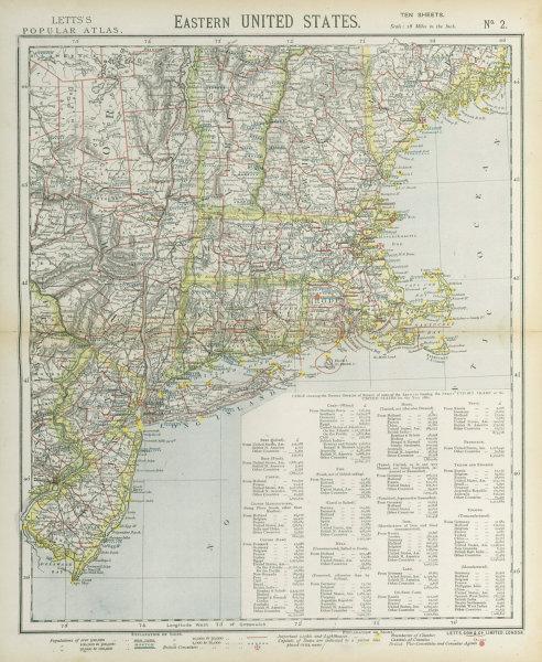 Associate Product NEW ENGLAND COAST. NY Maine Massachusetts Connecticut NJ NH RI VT.LETTS 1883 map
